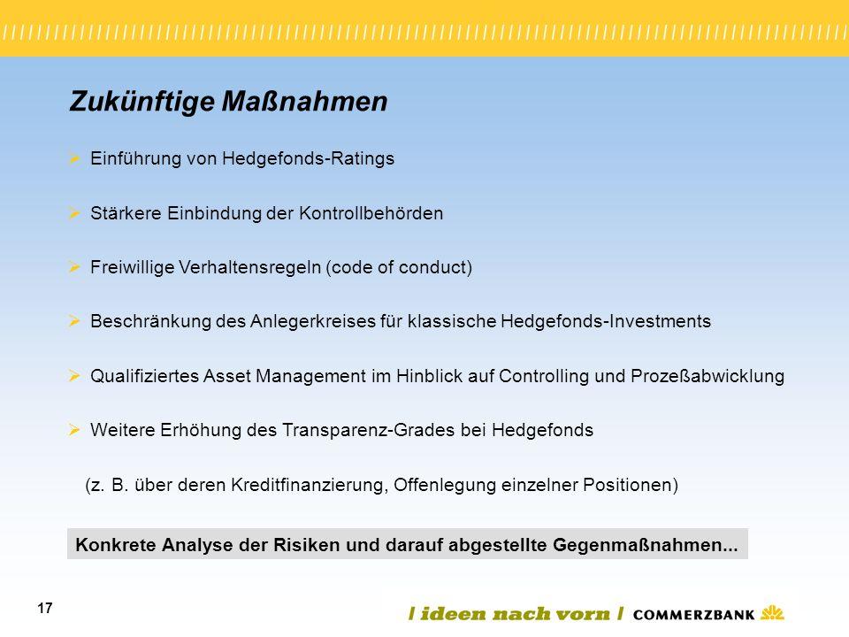 17 Zukünftige Maßnahmen Einführung von Hedgefonds-Ratings Stärkere Einbindung der Kontrollbehörden Freiwillige Verhaltensregeln (code of conduct) Besc