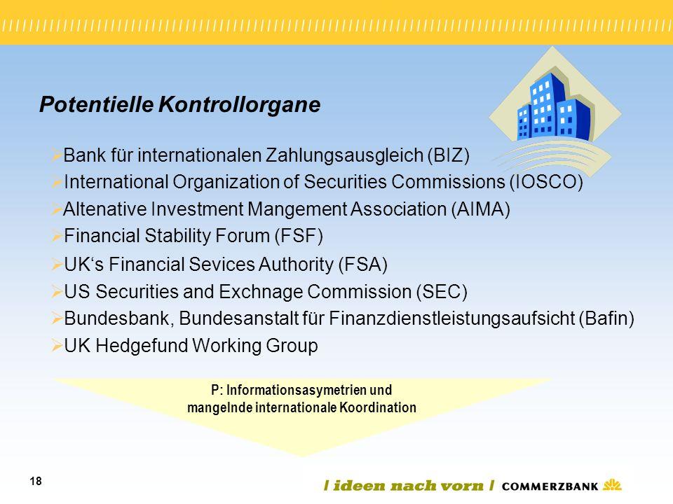 18 Potentielle Kontrollorgane Bank für internationalen Zahlungsausgleich (BIZ) International Organization of Securities Commissions (IOSCO) Altenative
