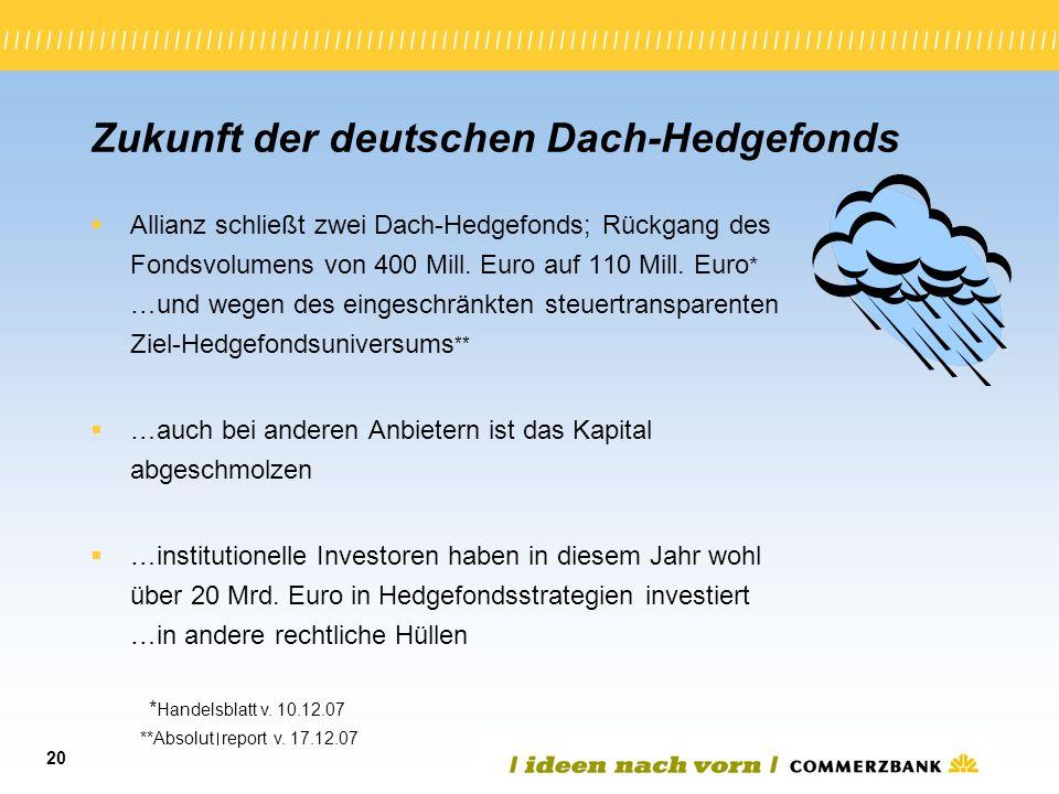 20 Zukunft der deutschen Dach-Hedgefonds Allianz schließt zwei Dach-Hedgefonds; Rückgang des Fondsvolumens von 400 Mill. Euro auf 110 Mill. Euro * …un