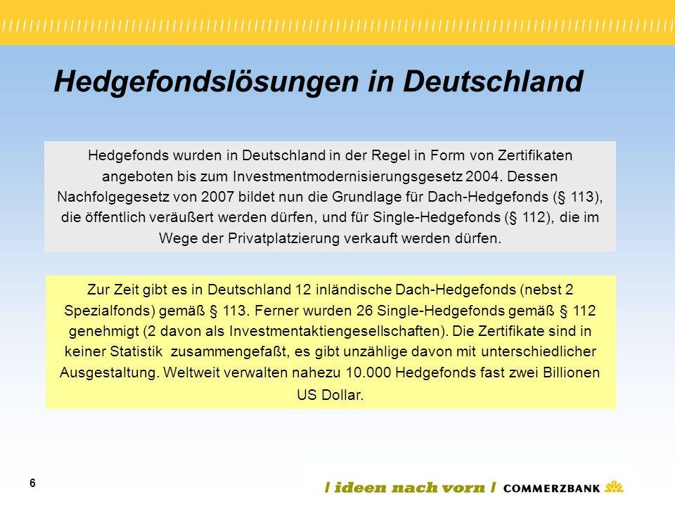 6 Hedgefondslösungen in Deutschland Hedgefonds wurden in Deutschland in der Regel in Form von Zertifikaten angeboten bis zum Investmentmodernisierungs