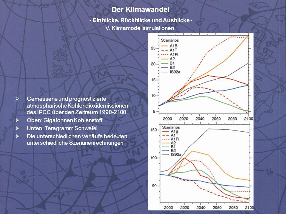 Der Klimawandel - Einblicke, Rückblicke und Ausblicke - V. Klimamodellsimulationen Gemessene und prognostizierte atmosphärische Kohlendioxidemissionen