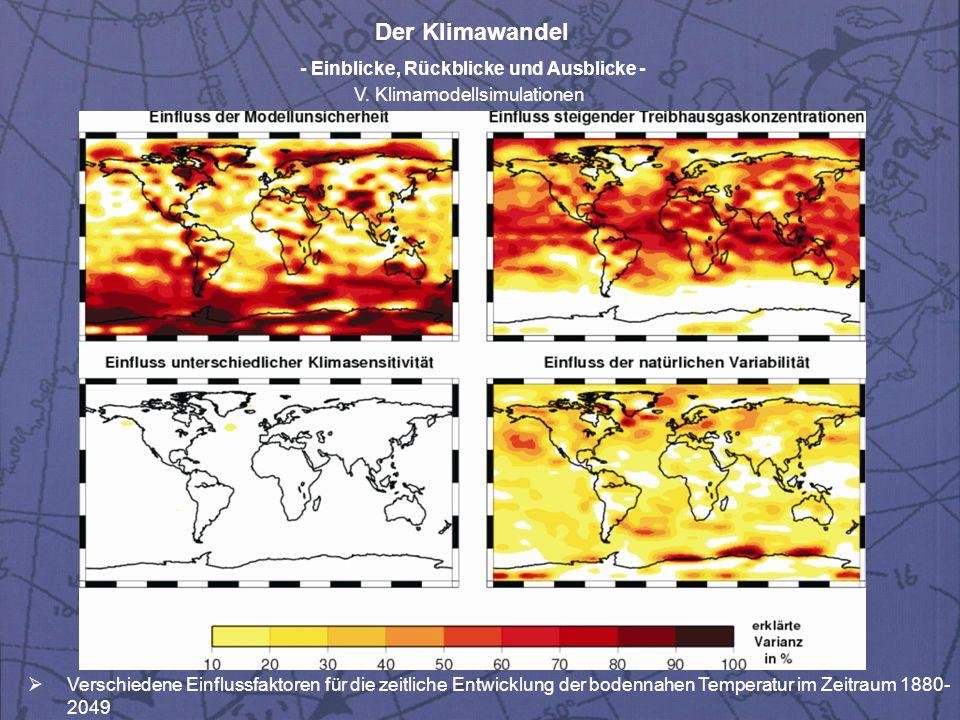 Der Klimawandel - Einblicke, Rückblicke und Ausblicke - V. Klimamodellsimulationen Verschiedene Einflussfaktoren für die zeitliche Entwicklung der bod