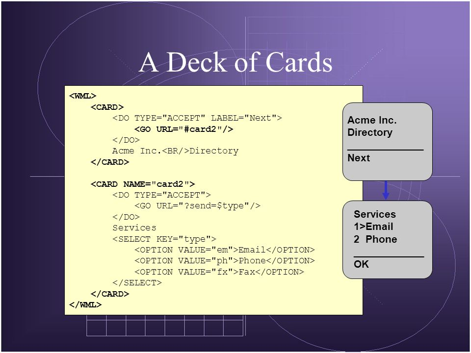 Acme Inc. Directory Services Email Phone Fax A Deck of Cards Acme Inc.