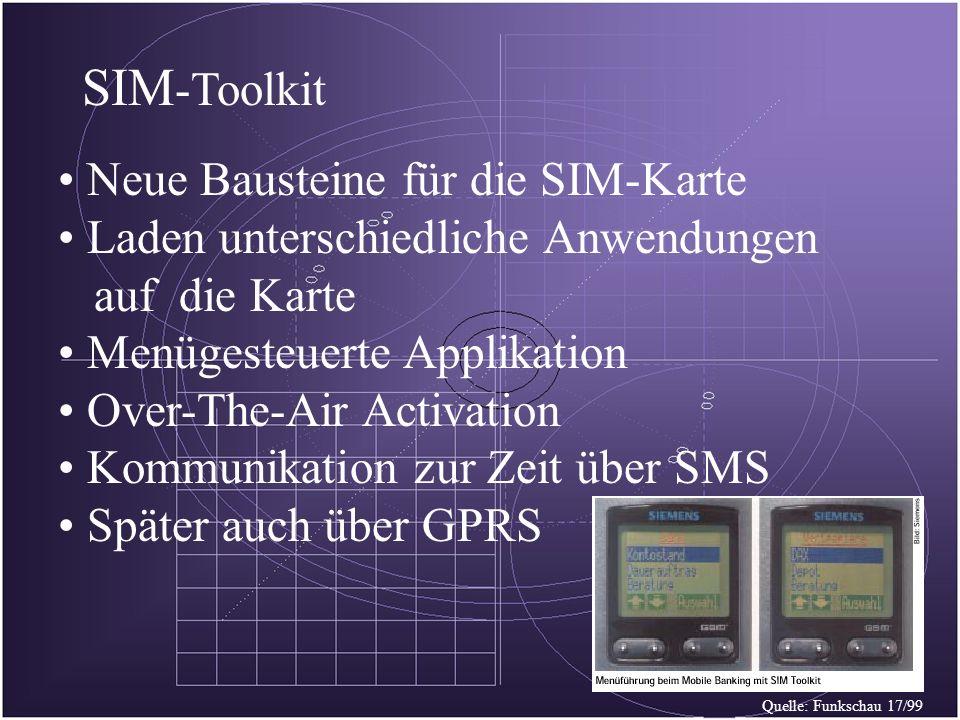 SIM -Toolkit Neue Bausteine für die SIM-Karte Laden unterschiedliche Anwendungen auf die Karte Menügesteuerte Applikation Over-The-Air Activation Kommunikation zur Zeit über SMS Später auch über GPRS Quelle: Funkschau 17/99