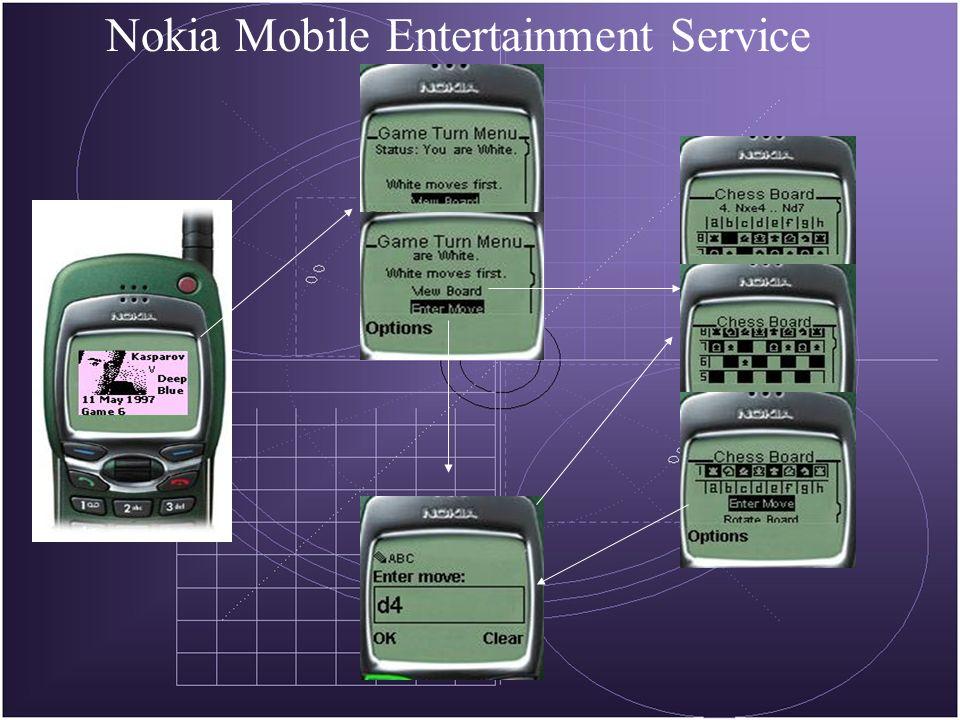 Nokia Mobile Entertainment Service