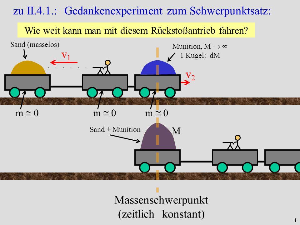 1 v2v2 zu II.4.1.: Gedankenexperiment zum Schwerpunktsatz:...... Sand (masselos) m 0 v1v1 Munition, M 1 Kugel: dM Wie weit kann man mit diesem Rücksto