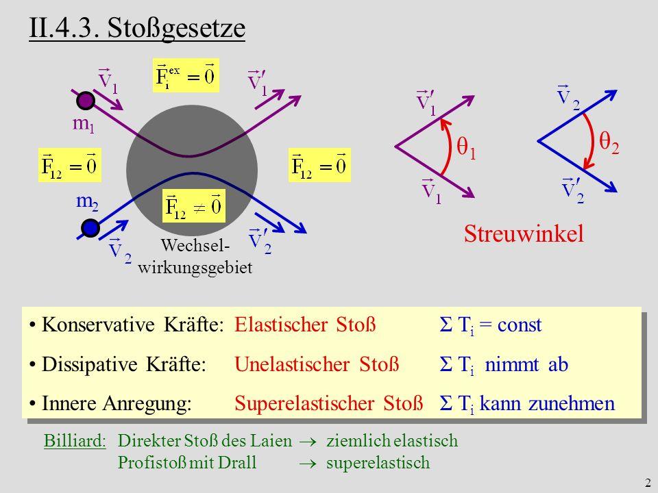 2 m1m1 m2m2 Wechsel- wirkungsgebiet θ1θ1 θ2θ2 Streuwinkel Konservative Kräfte: Elastischer StoßΣ T i = const Dissipative Kräfte: Unelastischer StoßΣ T