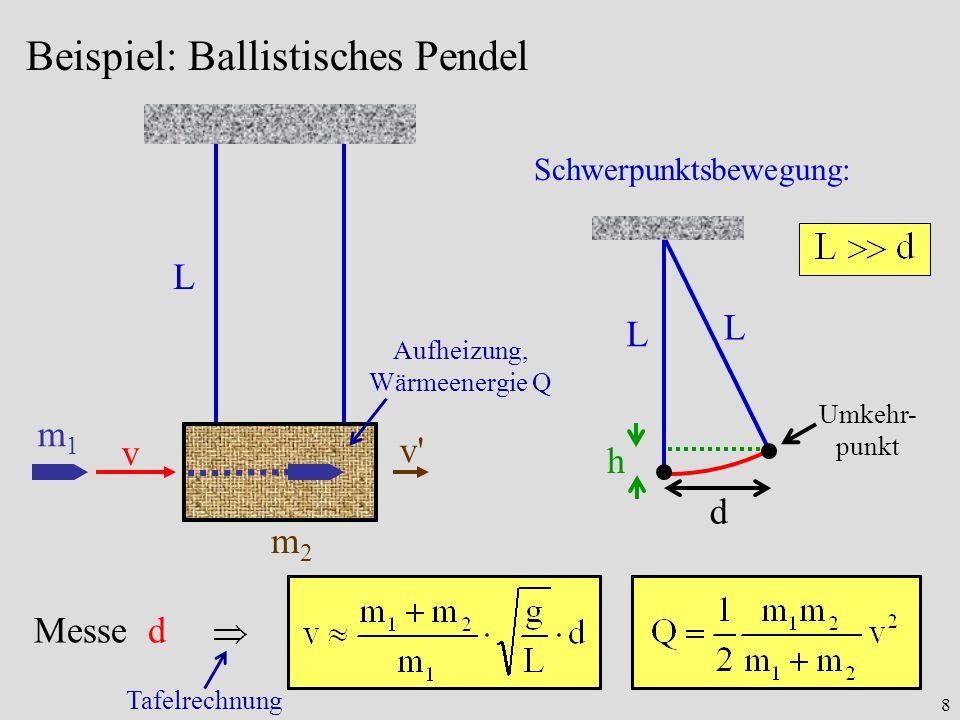 8 m2m2 L Beispiel: Ballistisches Pendel m1m1 v v'v' Messe d Tafelrechnung Schwerpunktsbewegung: L L Umkehr- punkt d h Aufheizung, Wärmeenergie Q