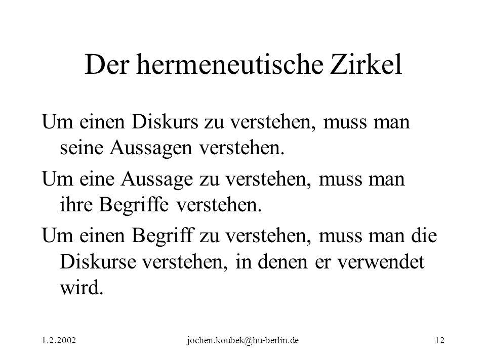 1.2.2002jochen.koubek@hu-berlin.de12 Der hermeneutische Zirkel Um einen Diskurs zu verstehen, muss man seine Aussagen verstehen. Um eine Aussage zu ve