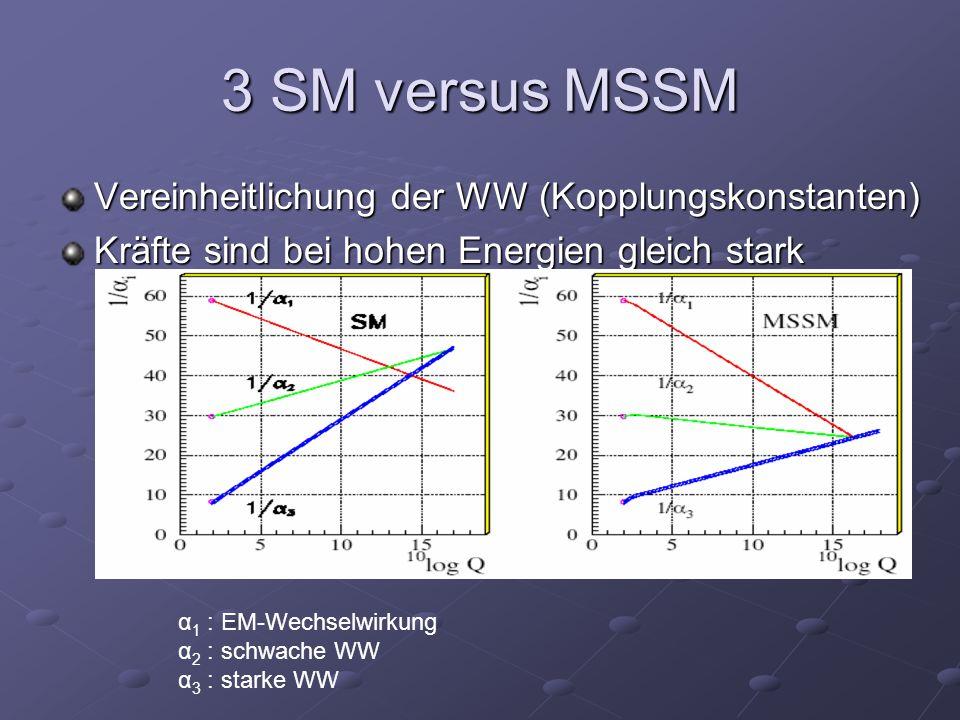3 SM versus MSSM Vereinheitlichung der WW (Kopplungskonstanten) Kräfte sind bei hohen Energien gleich stark α 1 : EM-Wechselwirkung α 2 : schwache WW