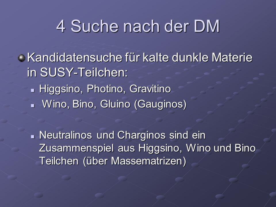 4 Suche nach der DM Kandidatensuche für kalte dunkle Materie in SUSY-Teilchen: Higgsino, Photino, Gravitino Higgsino, Photino, Gravitino Wino, Bino, G