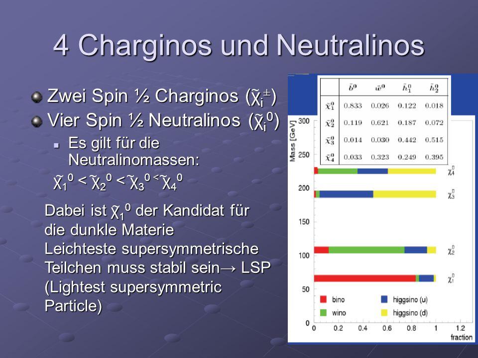 4 Charginos und Neutralinos Zwei Spin ½ Charginos (χ i ± ) Vier Spin ½ Neutralinos (χ i 0 ) Es gilt für die Neutralinomassen: Es gilt für die Neutrali