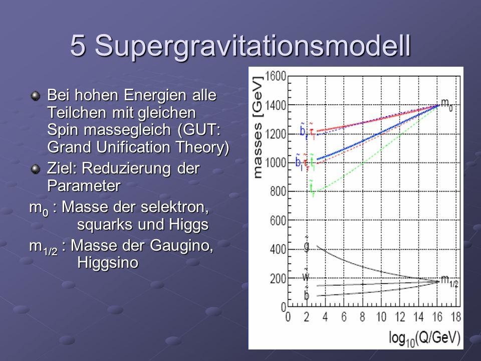 5 Supergravitationsmodell Bei hohen Energien alle Teilchen mit gleichen Spin massegleich (GUT: Grand Unification Theory) Ziel: Reduzierung der Paramet