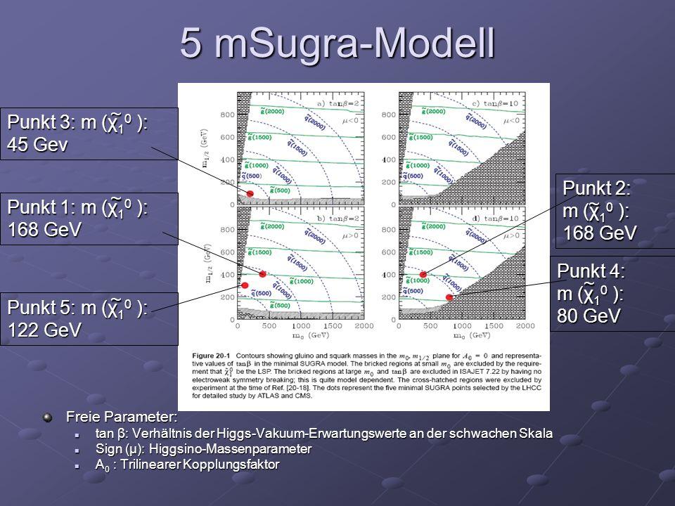 5 mSugra-Modell Freie Parameter: tan β: Verhältnis der Higgs-Vakuum-Erwartungswerte an der schwachen Skala tan β: Verhältnis der Higgs-Vakuum-Erwartun