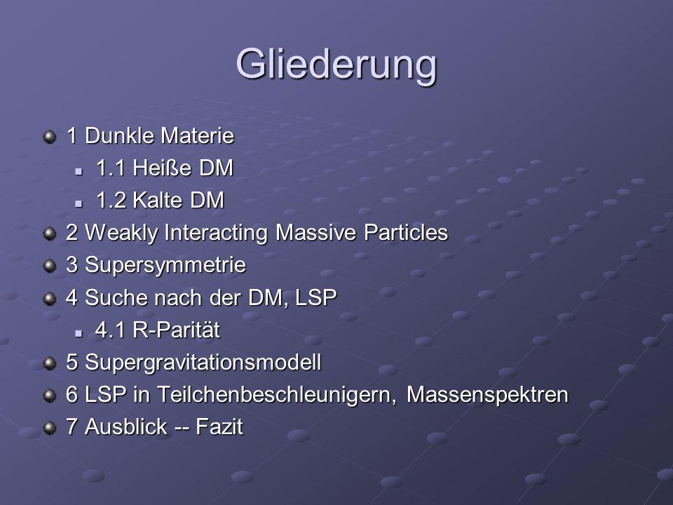 Gliederung 1 Dunkle Materie 1.1 Heiße DM 1.1 Heiße DM 1.2 Kalte DM 1.2 Kalte DM 2 Weakly Interacting Massive Particles 3 Supersymmetrie 4 Suche nach d