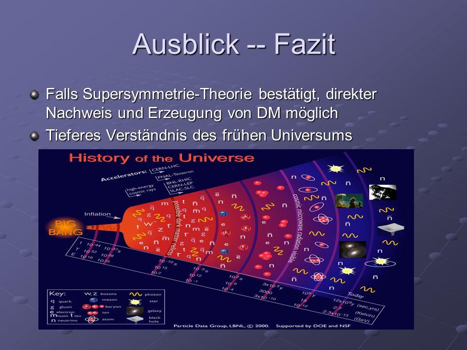 Ausblick -- Fazit Falls Supersymmetrie-Theorie bestätigt, direkter Nachweis und Erzeugung von DM möglich Tieferes Verständnis des frühen Universums