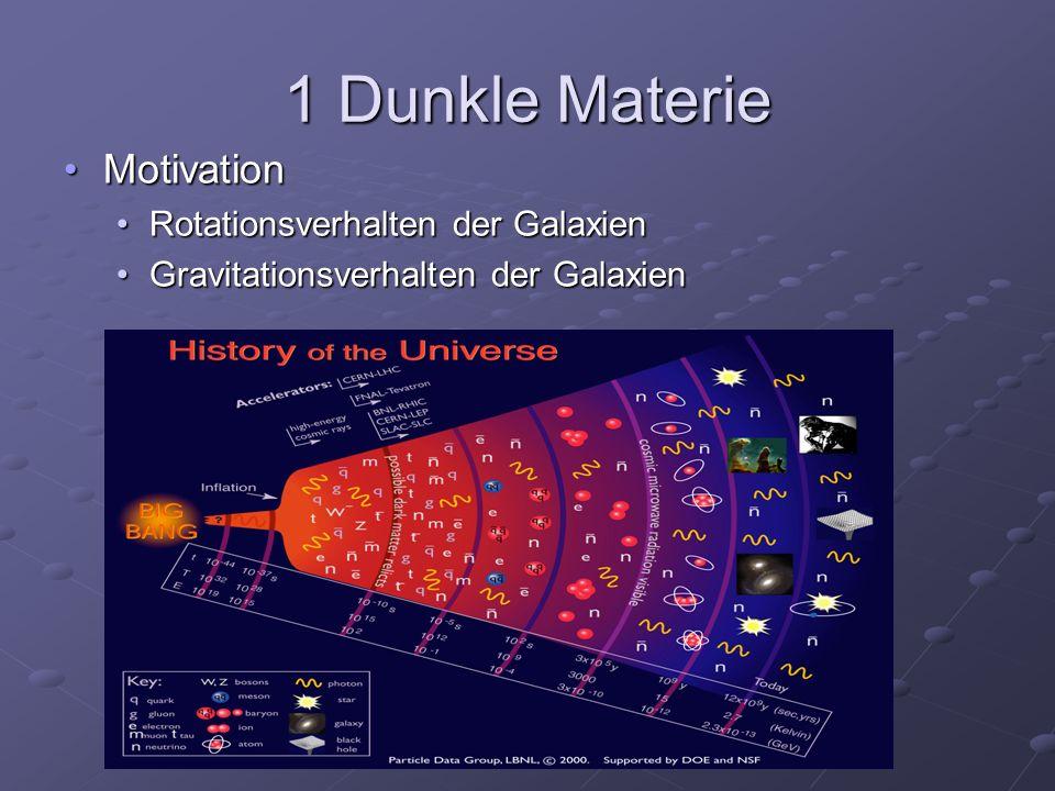 1 Dunkle Materie MotivationMotivation Rotationsverhalten der GalaxienRotationsverhalten der Galaxien Gravitationsverhalten der GalaxienGravitationsver