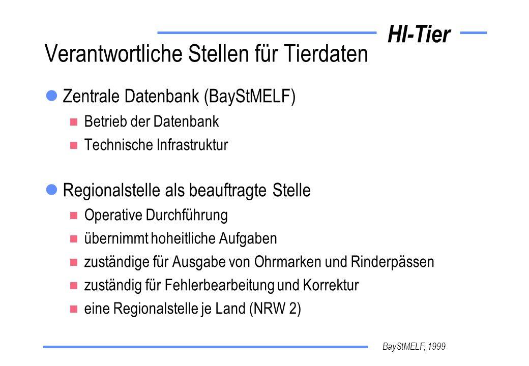 BayStMELF, 1999 HI-Tier Verantwortliche Stellen für Tierdaten Zentrale Datenbank (BayStMELF) Betrieb der Datenbank Technische Infrastruktur Regionalst