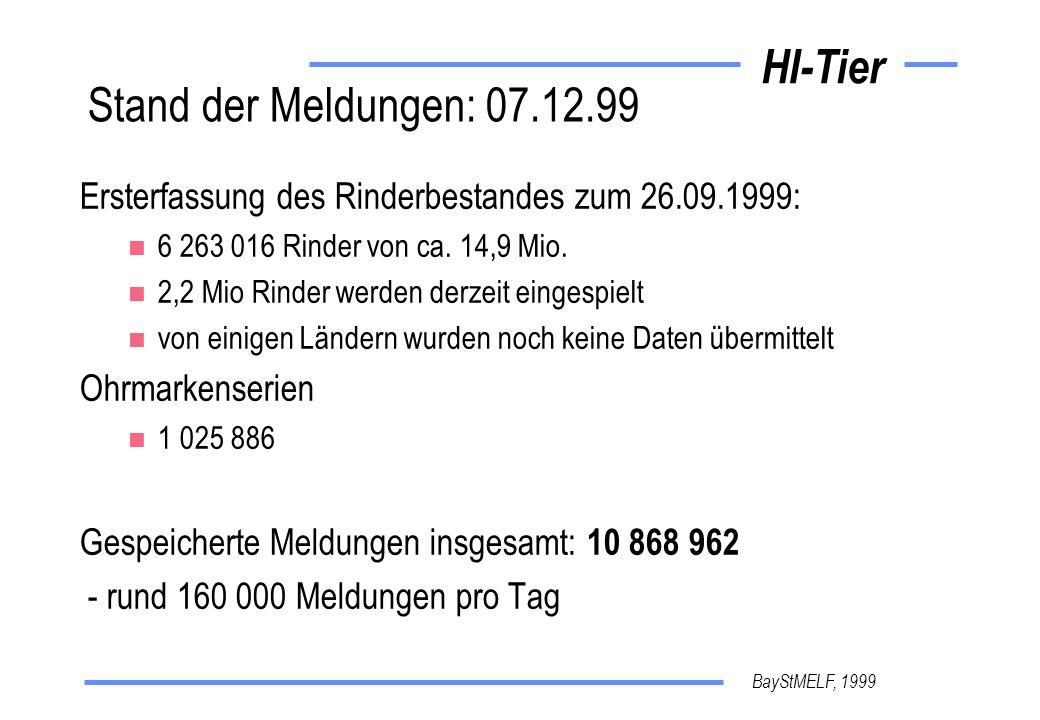 BayStMELF, 1999 HI-Tier Stand der Meldungen: 07.12.99 Ersterfassung des Rinderbestandes zum 26.09.1999: 6 263 016 Rinder von ca. 14,9 Mio. 2,2 Mio Rin
