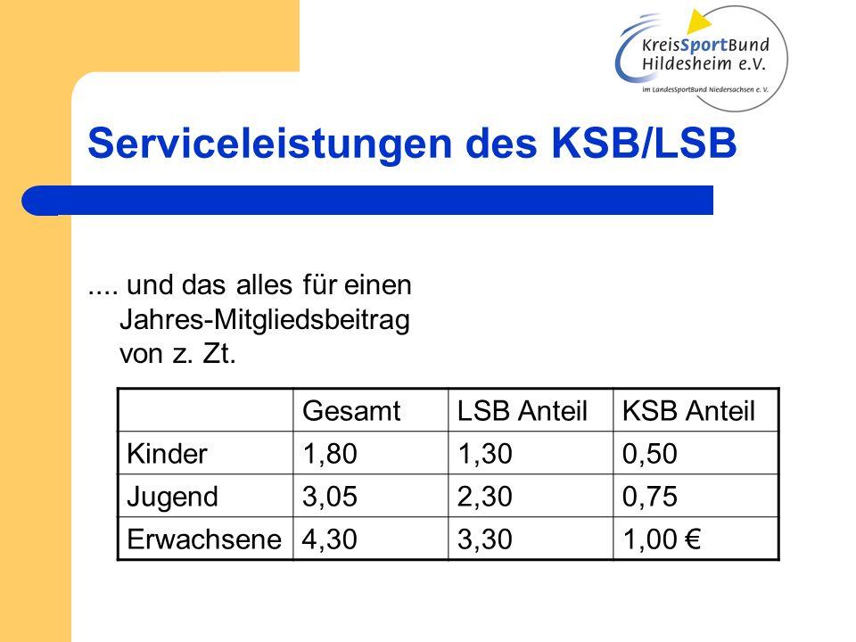 Serviceleistungen des KSB/LSB.... und das alles für einen Jahres-Mitgliedsbeitrag von z.