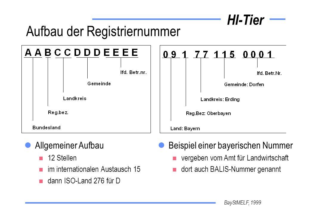 BayStMELF, 1999 HI-Tier Pflege von Registriernummer und Adressdaten Vergabestelle für Registriernummern i.d.R.