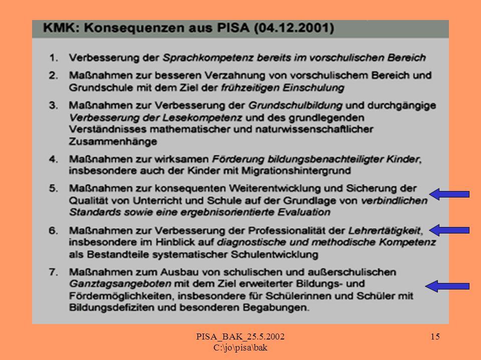 PISA_BAK_25.5.2002 C:\jo\pisa\bak 15