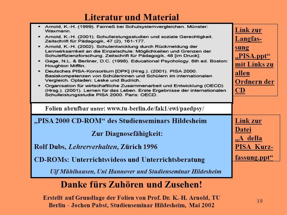 19 Literatur und Material PISA 2000 CD-ROM des Studienseminars Hildesheim Zur Diagnosefähigkeit: Rolf Dubs, Lehrerverhalten, Zürich 1996 CD-ROMs: Unte