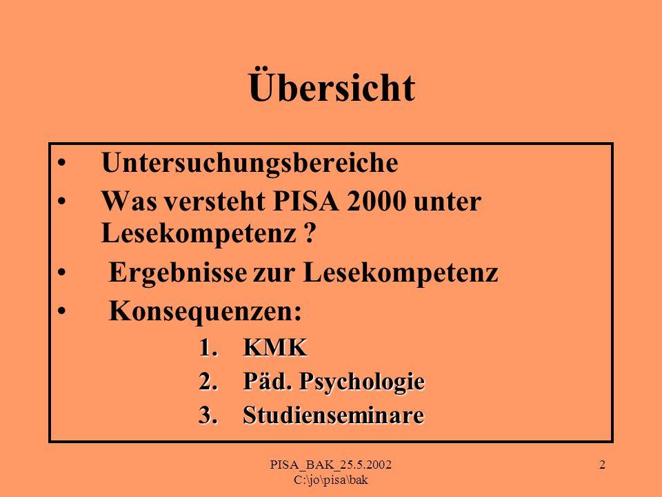 PISA_BAK_25.5.2002 C:\jo\pisa\bak 2 Übersicht Untersuchungsbereiche Was versteht PISA 2000 unter Lesekompetenz ? Ergebnisse zur Lesekompetenz Konseque