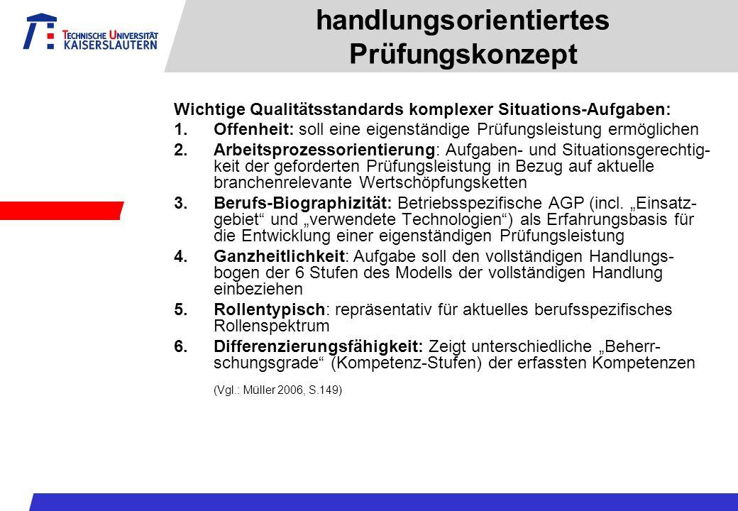 handlungsorientiertes Prüfungskonzept Wichtige Qualitätsstandards komplexer Situations-Aufgaben: 1.Offenheit: soll eine eigenständige Prüfungsleistung