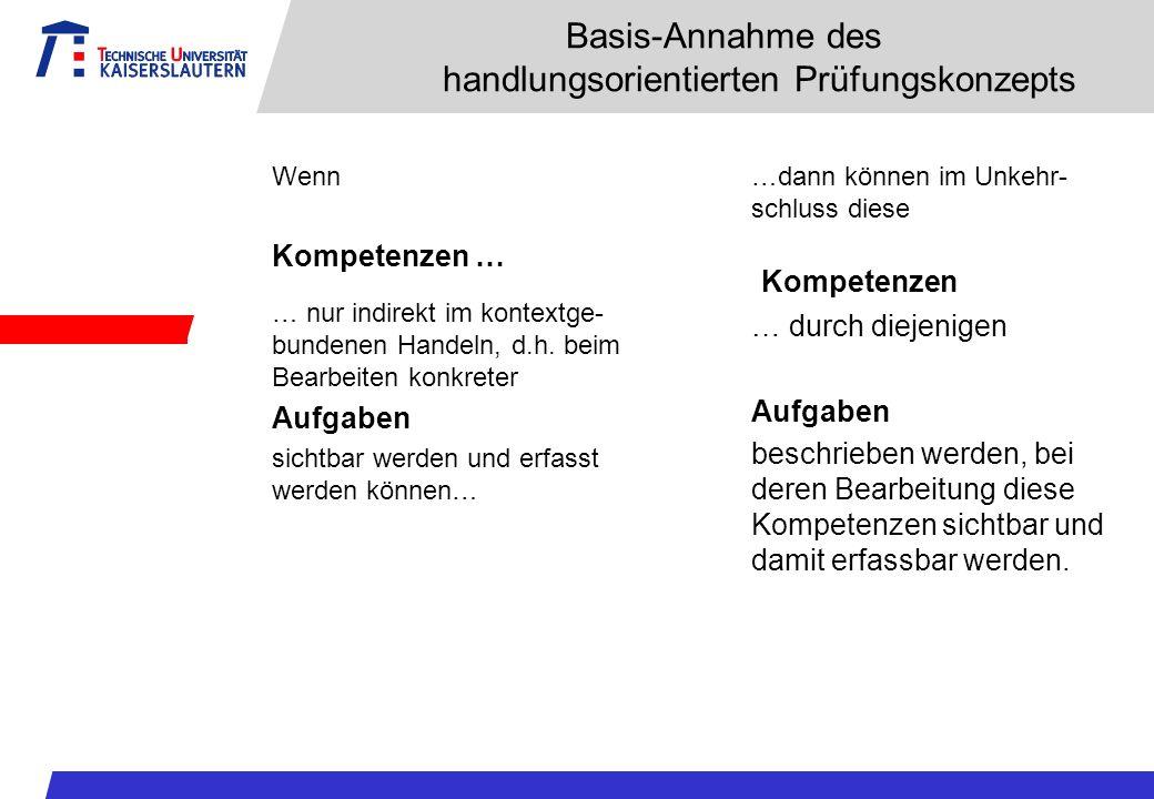 Basis-Annahme des handlungsorientierten Prüfungskonzepts Wenn Kompetenzen … … nur indirekt im kontextge- bundenen Handeln, d.h. beim Bearbeiten konkre