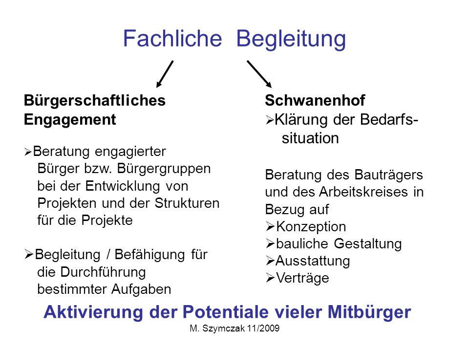 M. Szymczak 11/2009 Fachliche Begleitung Bürgerschaftliches Engagement Beratung engagierter Bürger bzw. Bürgergruppen bei der Entwicklung von Projekte