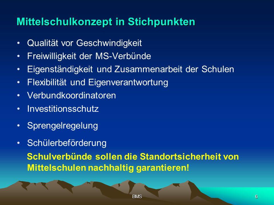 BMS7 Die Bayerische Mittelschule als (Überlebens-)Modell 1.
