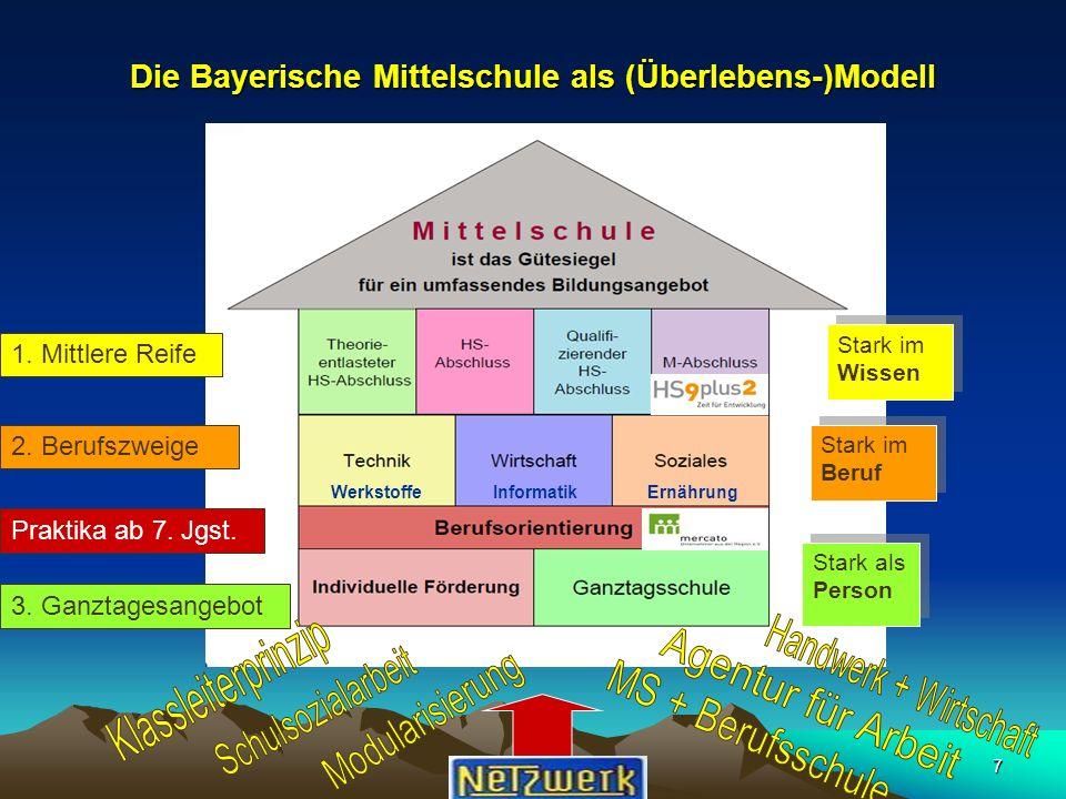 BMS8 Kritisch nachgefragt Pilotschulen GY-RS-MS-HS Mittlere Reife (andersartig, aber gleichwertig) Neue Lehrer braucht das Land Mittelstand als Unterstützer