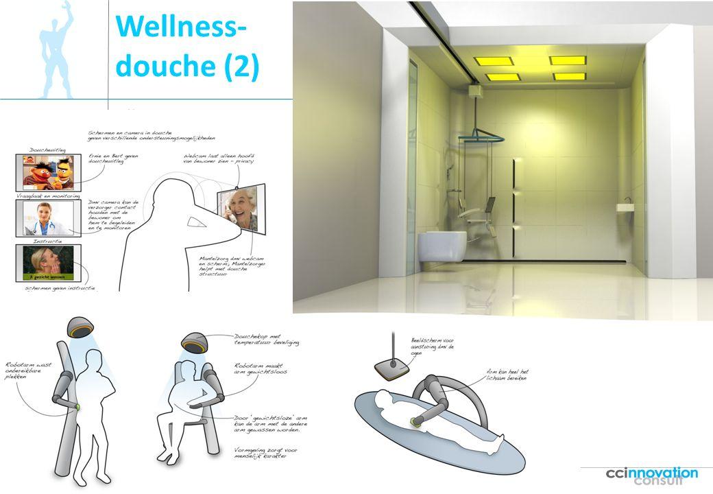 Wellness- douche (2) 13 Lösung: