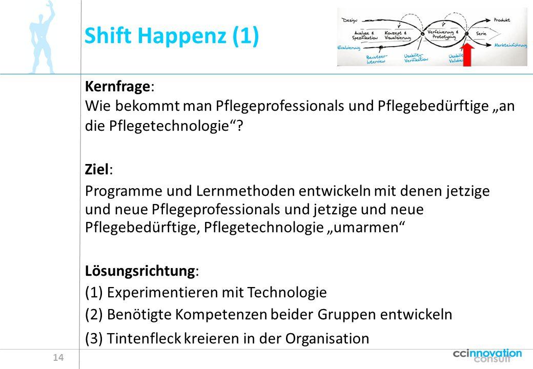 Shift Happenz (1) 14 Kernfrage: Wie bekommt man Pflegeprofessionals und Pflegebedürftige an die Pflegetechnologie? Ziel: Programme und Lernmethoden en