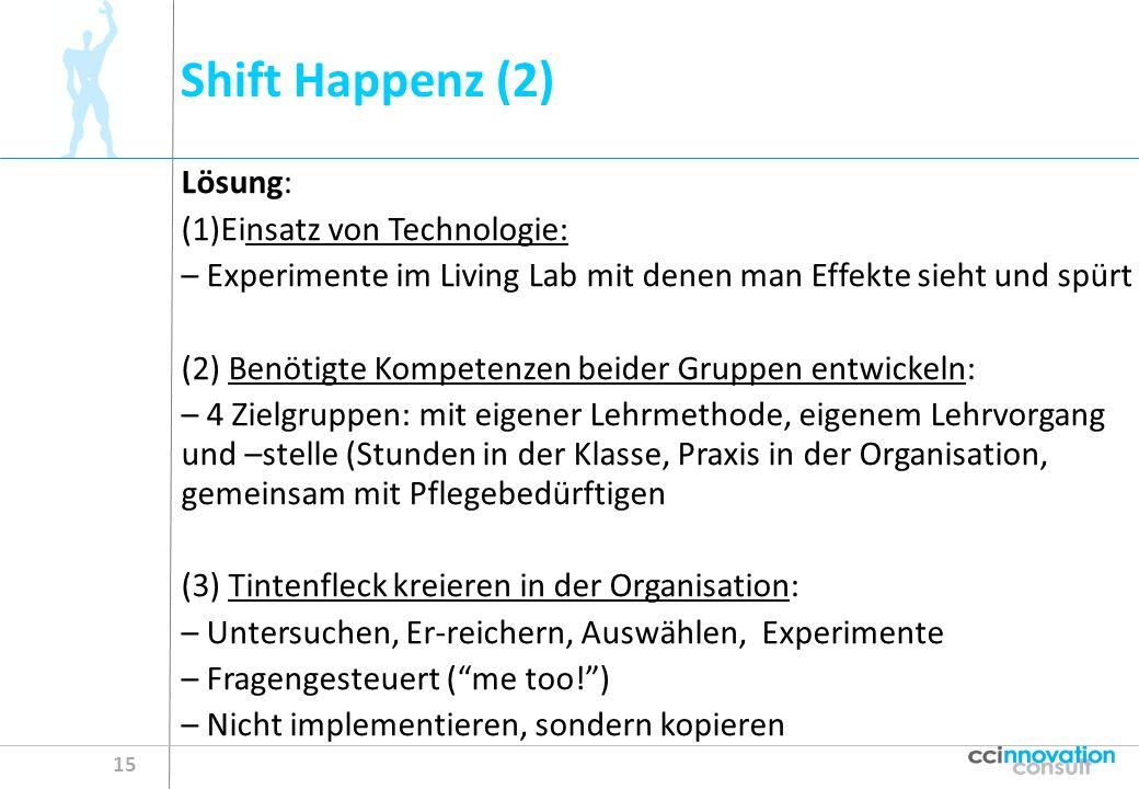 Shift Happenz (2) 15 Lösung: (1)Einsatz von Technologie: – Experimente im Living Lab mit denen man Effekte sieht und spürt (2) Benötigte Kompetenzen b