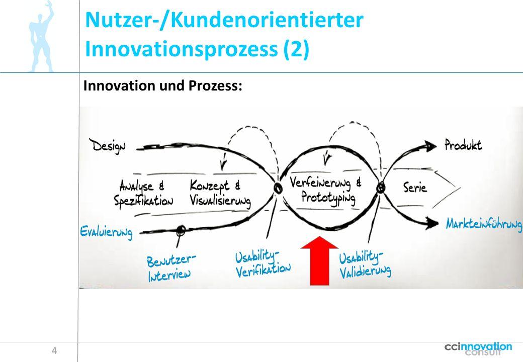 Nutzer-/Kundenorientierter Innovationsprozess (2) 4 Innovation und Prozess: