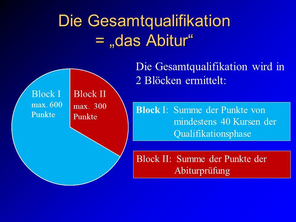 Gesamtqualifikation max. 900 Punkte Block I max. 600 Punkte Die Gesamtqualifikation = das Abitur Block II max. 300 Punkte Die Gesamtqualifikation wird