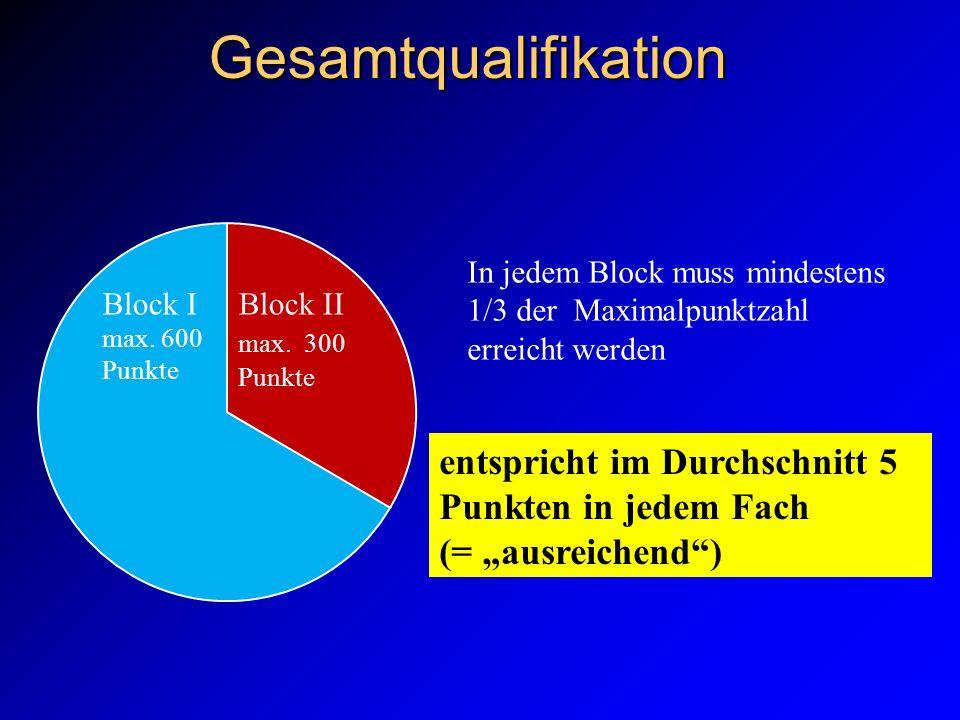 Gesamtqualifikation Block I max. 600 Punkte Block II max. 300 Punkte In jedem Block muss mindestens 1/3 der Maximalpunktzahl erreicht werden entsprich