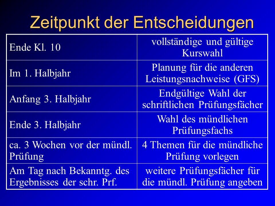 Zeitpunkt der Entscheidungen Ende Kl. 10 vollständige und gültige Kurswahl Im 1. Halbjahr Planung für die anderen Leistungsnachweise (GFS) Anfang 3. H