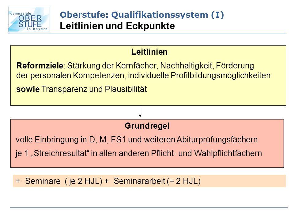 Leitlinien Reformziele: Stärkung der Kernfächer, Nachhaltigkeit, Förderung der personalen Kompetenzen, individuelle Profilbildungsmöglichkeiten sowie