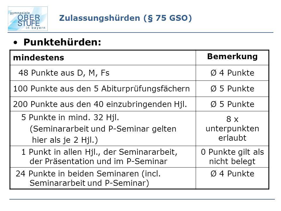 mindestens Bemerkung 48 Punkte aus D, M, FsØ 4 Punkte 100 Punkte aus den 5 AbiturprüfungsfächernØ 5 Punkte 200 Punkte aus den 40 einzubringenden Hjl.Ø