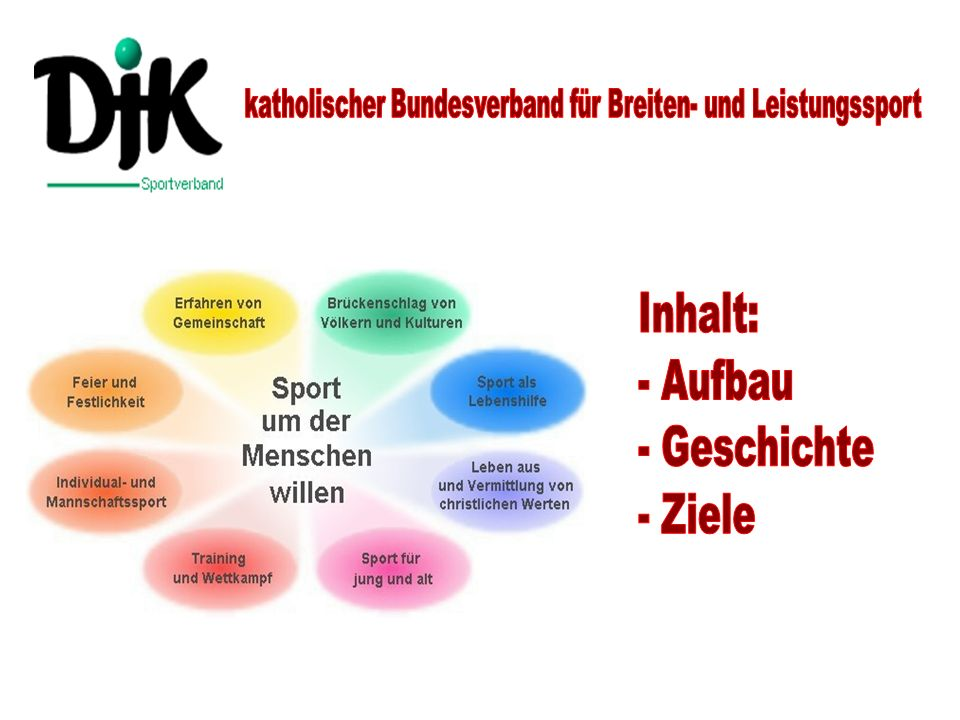 Mitglieder des DJK Sportverbandes sind die DJK-Diözesan- und Landesverbände sowie die DJK-Vereine, die such unter Anerkennung seiner Satzung ihm angeschlossen haben sowie als außerordentliche Mitglieder Anschlussorganisationen.
