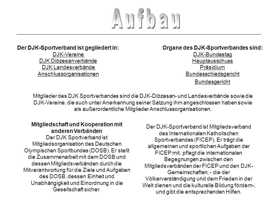 Gründung der DJK in Würzburg Adalbert Probst wird von Nazis ermordet Verbot der DJK Wiedergründung der DJK Gründung der DJK- Frauensportgemeinschft 50-Jahr-Feier Vereinigung mit der DJK- Frauensportgemeinschaft zu einem Verband