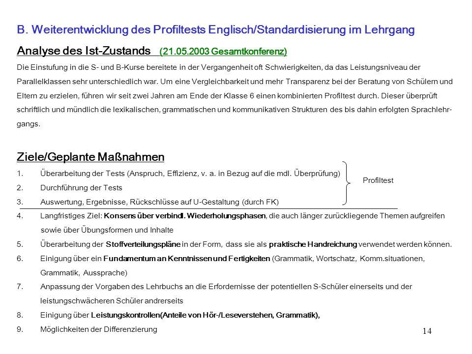 14 B. Weiterentwicklung des Profiltests Englisch/Standardisierung im Lehrgang Analyse des Ist-Zustands (21.05.2003 Gesamtkonferenz) Die Einstufung in