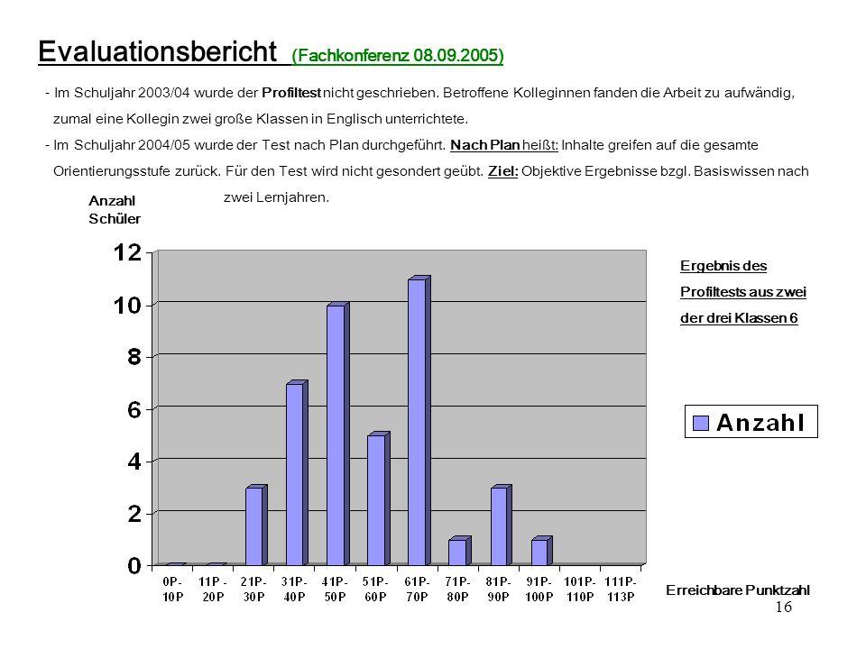 16 Evaluationsbericht (Fachkonferenz 08.09.2005) - Im Schuljahr 2003/04 wurde der Profiltest nicht geschrieben. Betroffene Kolleginnen fanden die Arbe