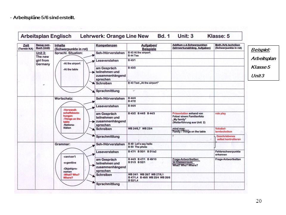 20 - Arbeitspläne 5/6 sind erstellt. Beispiel: Arbeitsplan Klasse 5 Unit 3