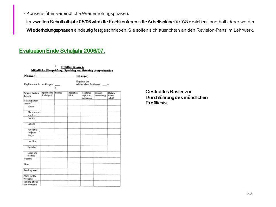 22 - Konsens über verbindliche Wiederholungsphasen: Im zweiten Schulhalbjahr 05/06 wird die Fachkonferenz die Arbeitspläne für 7/8 erstellen. Innerhal