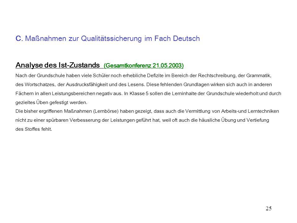 25 C. Maßnahmen zur Qualitätssicherung im Fach Deutsch Analyse des Ist-Zustands (Gesamtkonferenz 21.05.2003) Nach der Grundschule haben viele Schüler