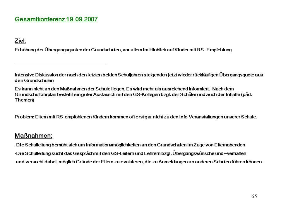 65 Gesamtkonferenz 19.09.2007 Ziel: Erhöhung der Übergangsquoten der Grundschulen, vor allem im Hinblick auf Kinder mit RS- Empfehlung Intensive Disku